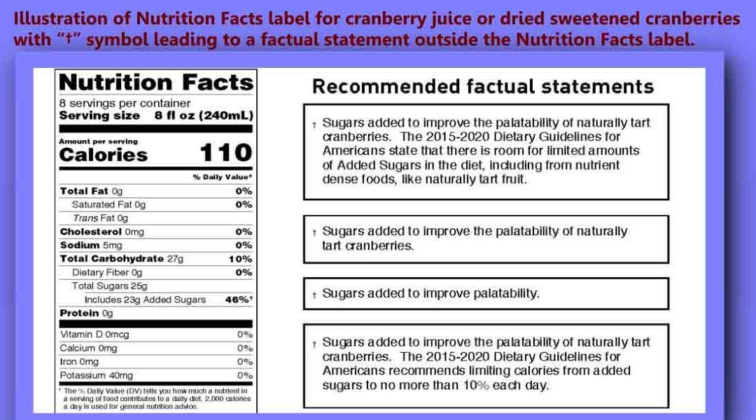 """Challenges of Labeling """"Added Sugar"""""""