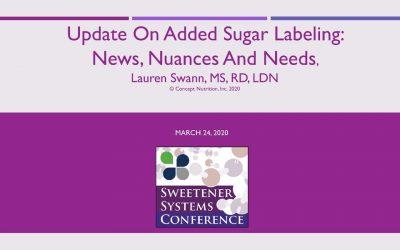 Added Sugar Labeling Update